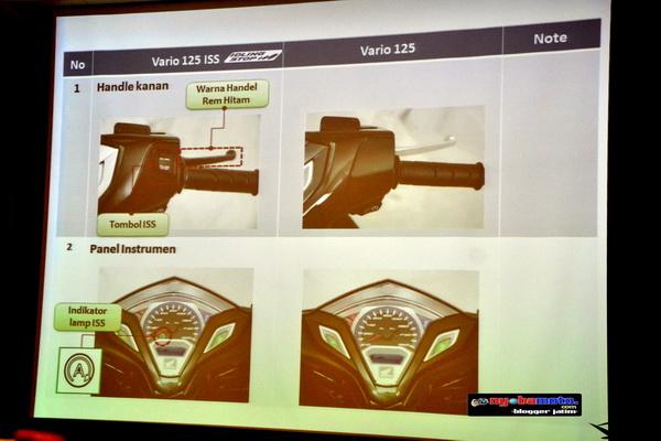 Beda di handel rem, tombol dan indikator ISS