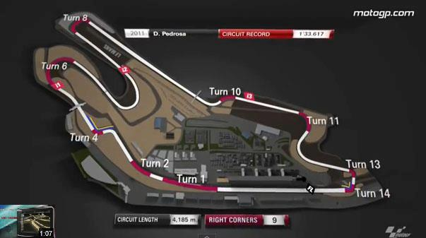 Lay Out Sirkuit Le Mans