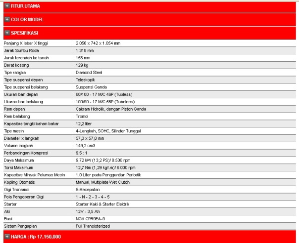 Spesifikasi Honda Verza 150cc