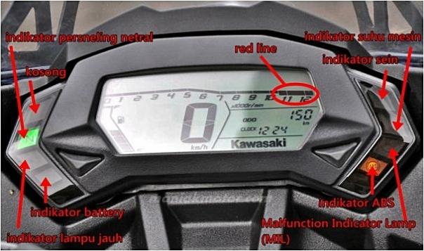 Panel Speedometer Ninja 250R Mono