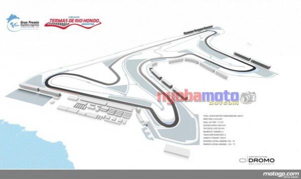 Sirkuit Autodromo Termas de Rio Hondo