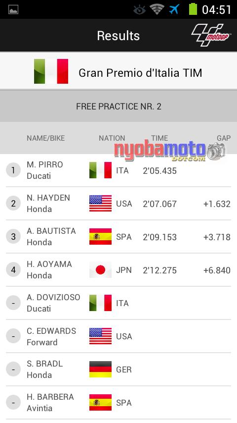 Hasil Free Practice 2 Mugello 2014
