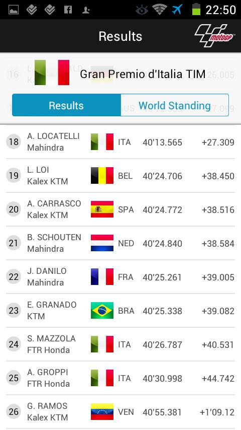 Hasil Moto3 Mugello 2014 Posisi 18-26