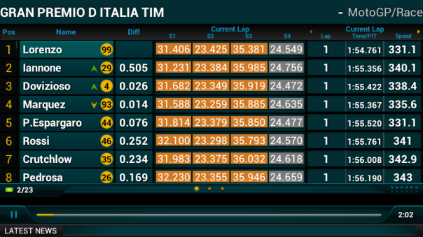 Lap 1 : Lorenzo-Iannone-Dovisiozo-Marquez