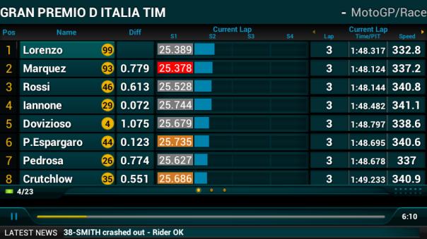 Lap 3 : Marquez naik posisi 2 : Lihat catatan waktunya