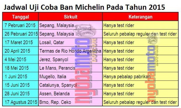 Jadwal Uji Coba Ban Michellin 2015
