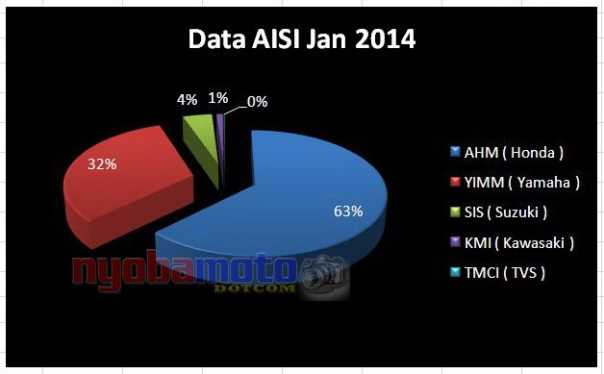 MS Data AISI Jan 2014