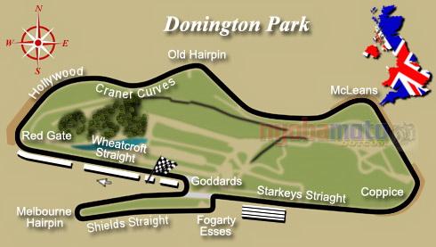 Sirkuit Donington Park - Inggris