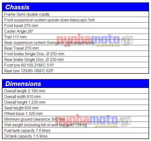 Spesifikasi : Chassis & Dimensions