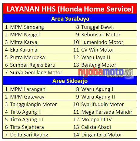 Daftar AHASS HHS (Honda Home Service)