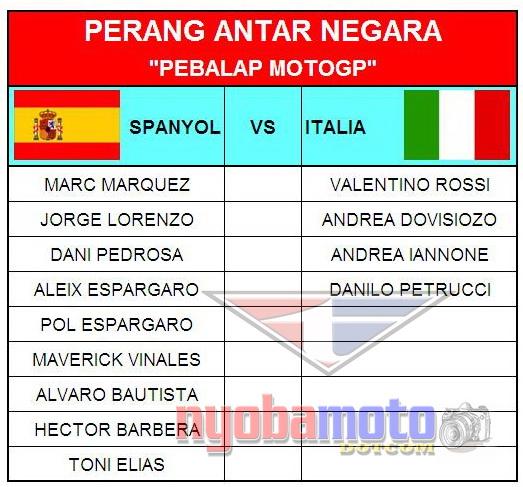 Daftar Pebalap Spanyol versus Italia