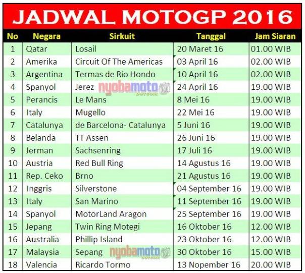 Jadwal MotoGP 2016 Terbaru
