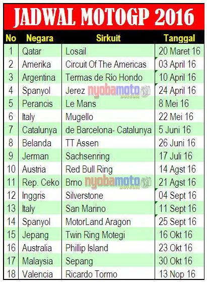 Jadwal motoGP 2016 terbaru untuk smartphone :)