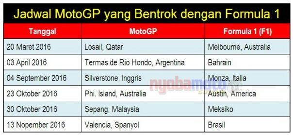 Nih 6 Jadwal MotoGP yang barengan dengan F1