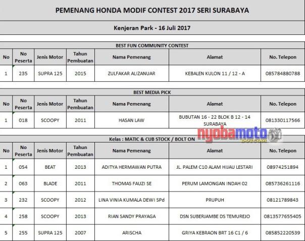 Juara HMC Surabaya 01