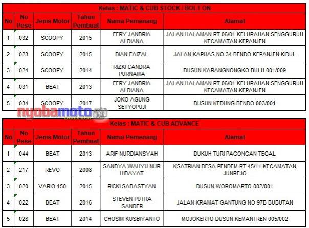 HMC Seri Malang Pengumuman 02