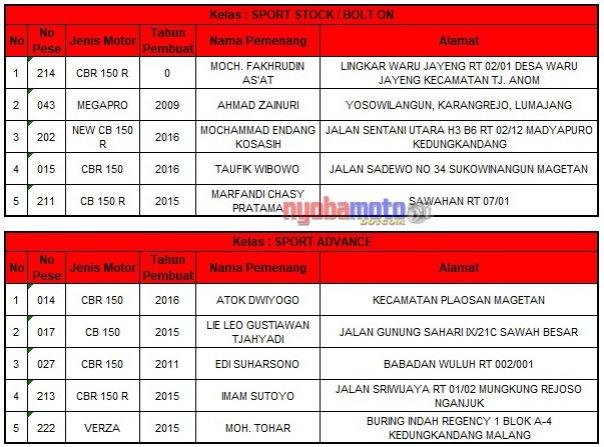 HMC Seri Malang Pengumuman 03