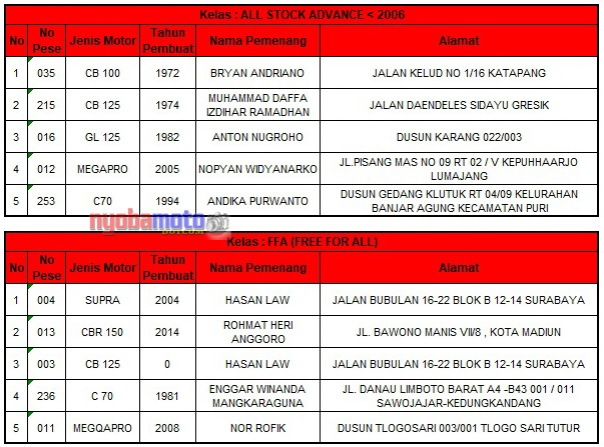 HMC Seri Malang Pengumuman 04