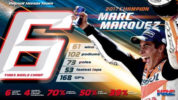 Marc Marquez WC 2017